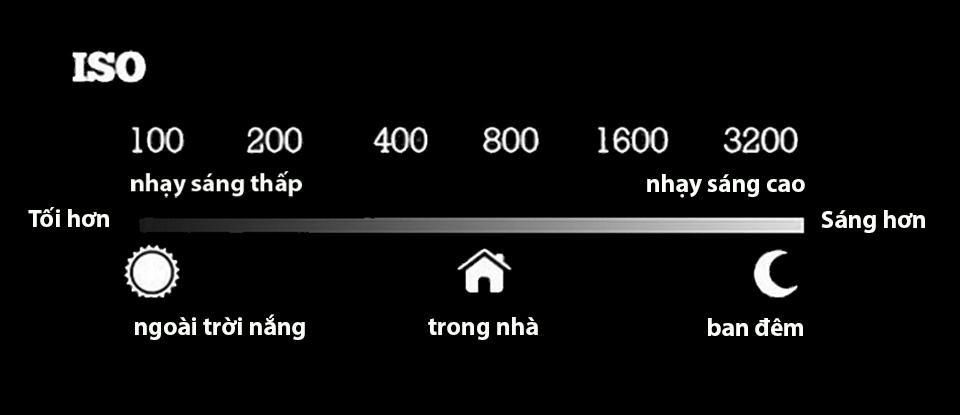 Đang tải rgb.vn_hoc-chup-anh-bai-huong-dan-tong-quat-tu-A-Z-cua-national-geographic_12.png…