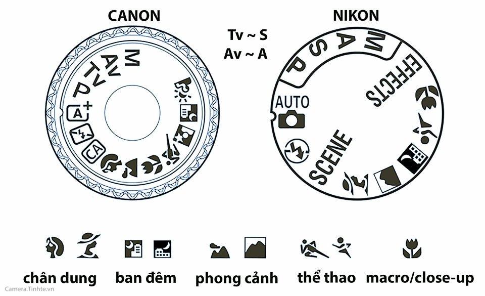 Đang tải 3549382_camera-begining-hocchupanh-tinhte.vn--6.jpg…