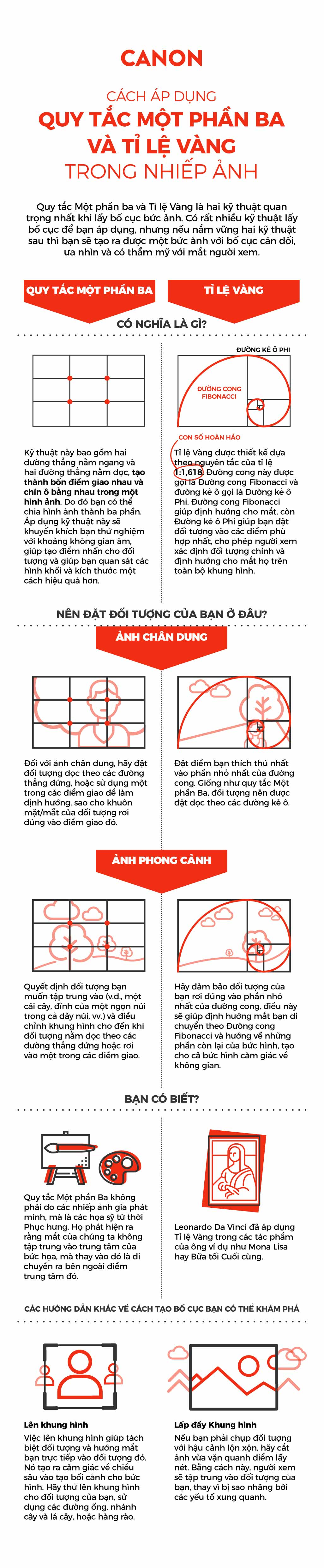 canon-infographics_rule-of-thirds-and-golden-ratio_viet