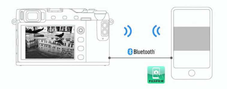 fuji-xe3-bluetooth