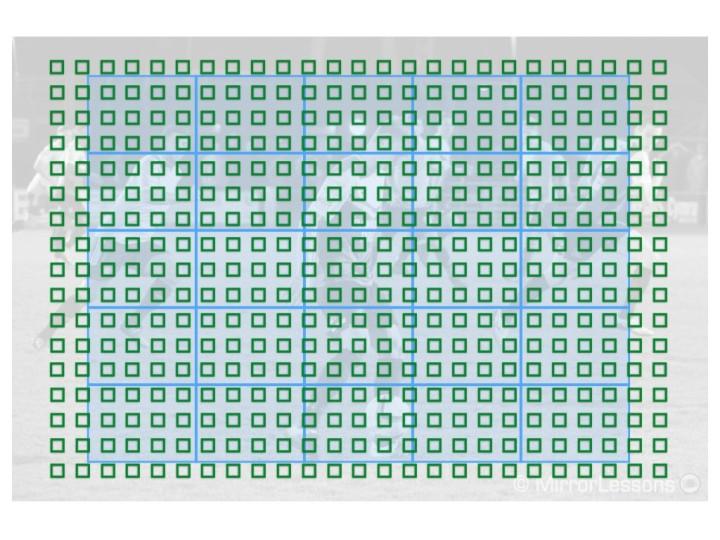 a6300-af-points-720x540