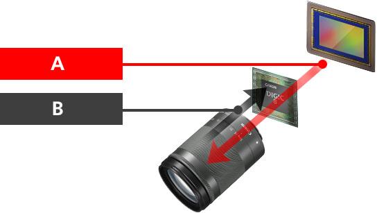 dual-sensing-is_1810-19