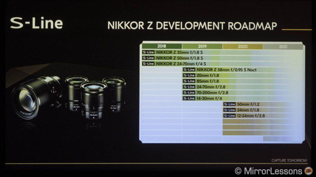 nikon-z-lens-roadmap-1024x576