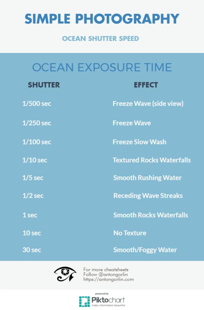 ocean-shutter