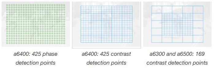 a64001