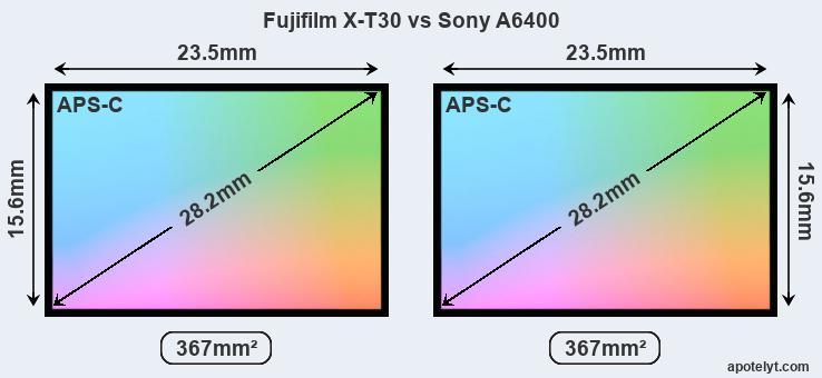 fujifilm-x-t30-vs-sony-a6400-sensor-a