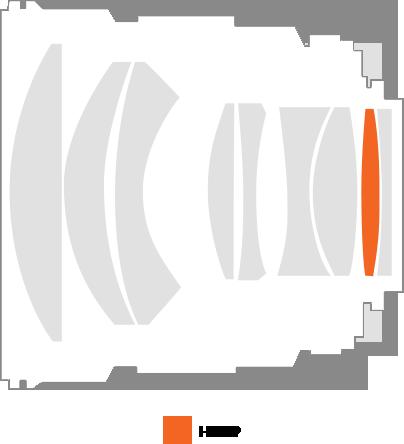samyang-mf-85m-f1-4-z-lens-design