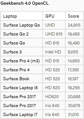 laptopgo-chart3