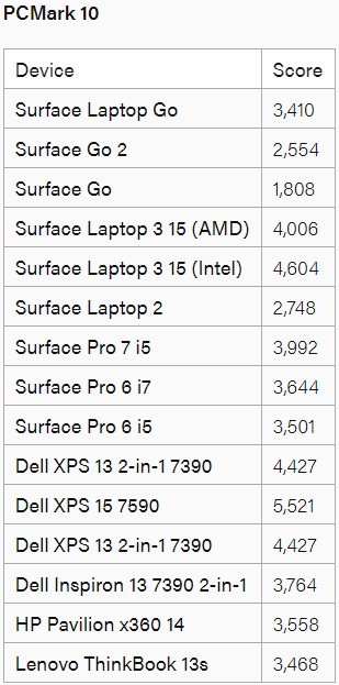 laptopgo-chart4