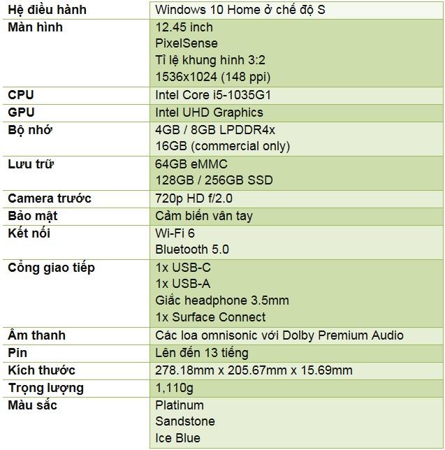 laptopgo-chart6