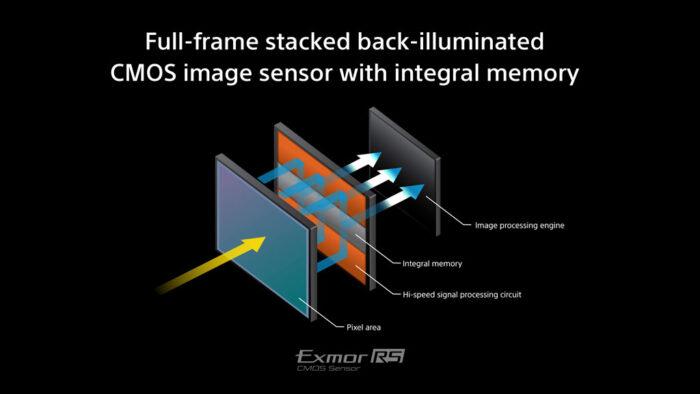 a1-exmor-rs-sensor-700x394