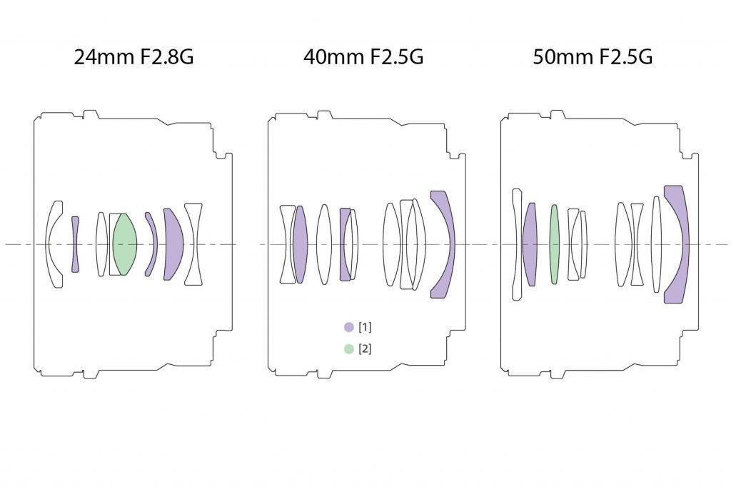 Sony_G_Primes-OpticalDesigns