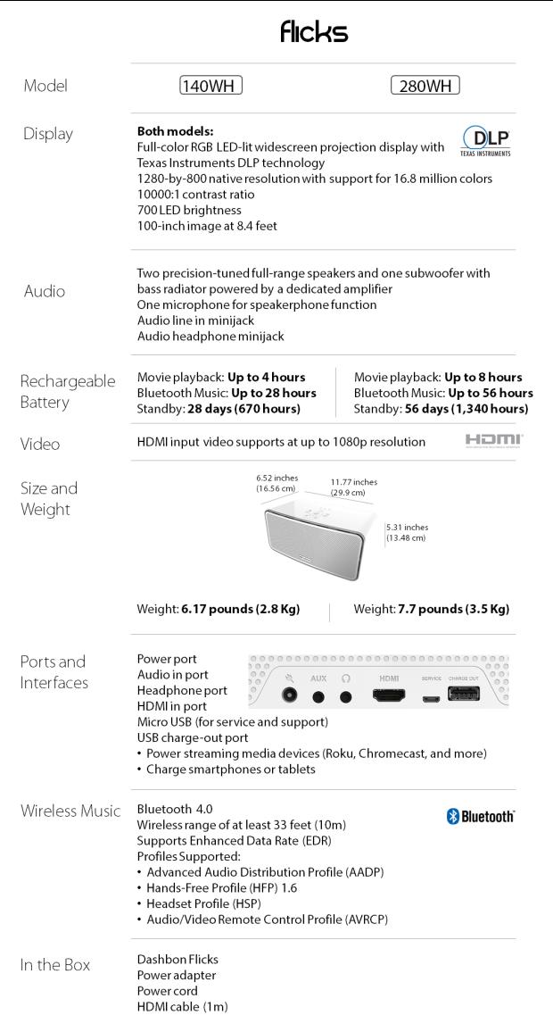Thông số kỹ thuật Máy chiếu di động Dashbon Flicks