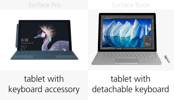 So sánh chi tiết Microsoft Surface Pro 2017 và Surface Book