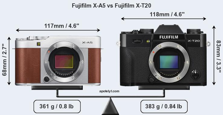 Fujifilm X-A5 khác gì so với Fujifilm X-T20?
